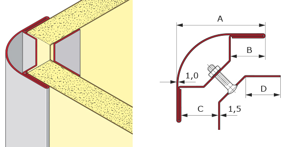 Outside and inside corner rounded